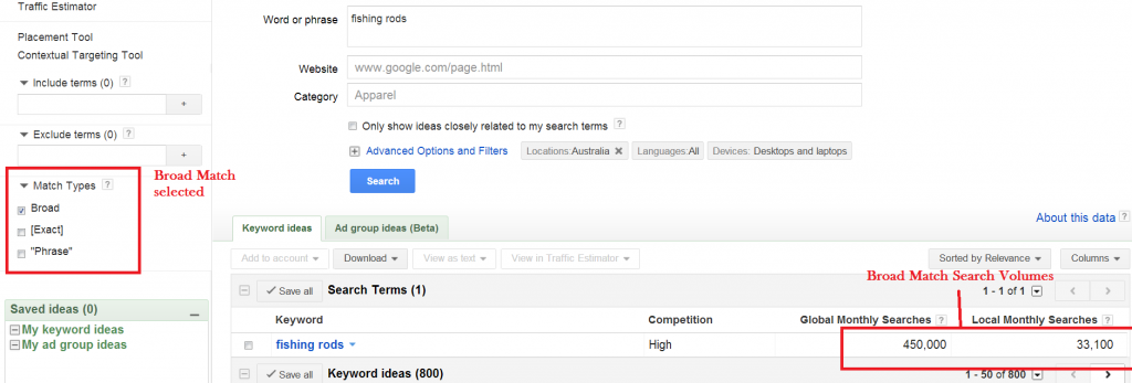 broad match search in google keywords tools