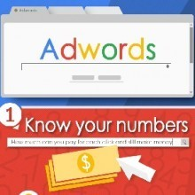 12 google adwords infographic tips