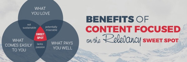 Benefits of your  Niche Content Market