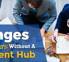 Harder to manage and generate lead conversion without Content Hubs